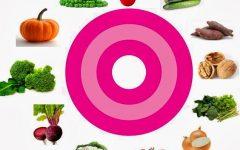 17 Alimentos que Prevenir Câncer de Mama